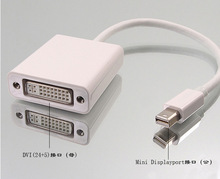 wholesale hdmi cable macbook pro