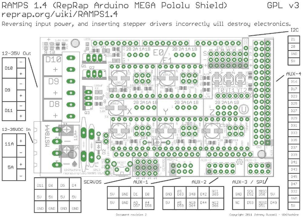 3d Printer Controller Arduino 3d Printer Controller