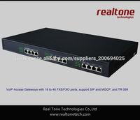 24FXS port SIP Gateway