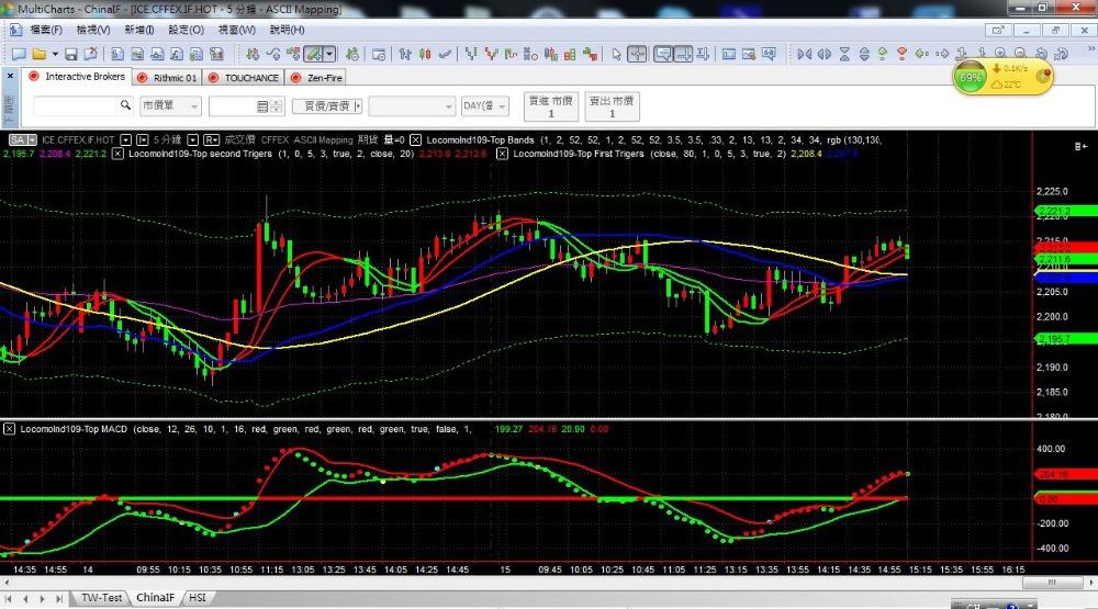 Ocm trading system
