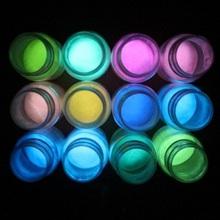 popular fluorescent pigment