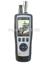 wholesale counter meter