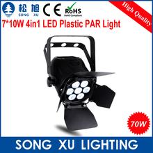 wholesale mini led par
