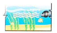 Wave pump surfing submersible  fish tank circulation create flow surfing pump quieten 15w  Free shipping