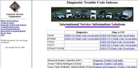 International Truck ISIS - International Truck ISIS Information 2014