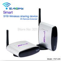 2.4GHz Wireless AV Transmitter and Receiver for DVD / DVR / CCD Camera/ IPTV/ Satellite Set-Top Box/ AV Output Devices