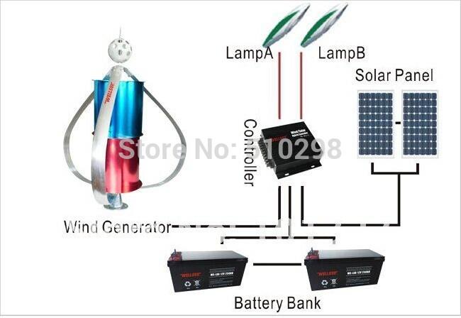 Аксессуары для источников питания Wellsee ws/wt400 400W generatorCE RoHS ISO 9001 2000 WS-WT400