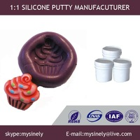 where to buy silicone putty, manufacturer of putty molding material
