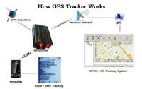 GPS Tracker Car Vehicle Tracker TK103A with GSM Alarm SD Card Slot Anti-theft Real-time tracking 5pcs/lot by DHL