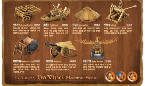 da vinci machine series clock