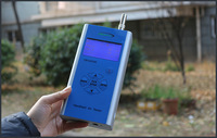 PM2.5 particle gas detector