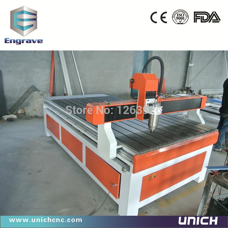 cost cnc machine