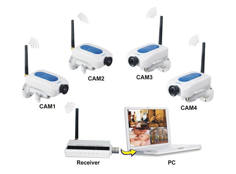 New 2.4GHz Wireless USB Receiver vedio recorder DVR 4CH Camera Security System(China (Mainland))