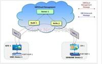 High technical 64 Ports Sim Bank for Remote GOIP GSM Gateway Sim Card