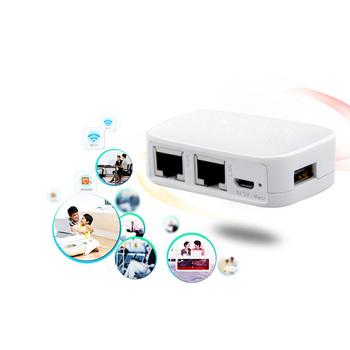 Smallest WT3020H 300M Portable Mini Router 802.11 b/g/n AP Repeater Client Bridge ...