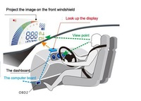 2014 Car HUD Head Up Display Vehicle-mounted Security System With OBD2 OBD 2