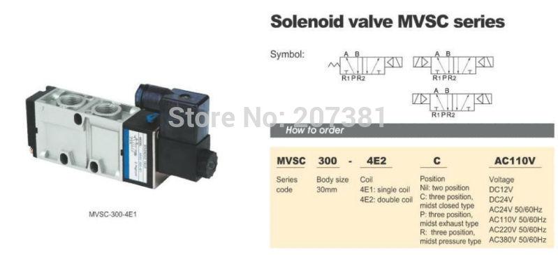 Задвижка CANEN 1 x mvsc300/4e2c 380 5Port 3Pos 1/2 BSP MVSC300-4E2C AC 380V
