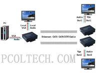 100m 1x2 Active VGA Video Audio Extender Over Cat5 Cat6 Max 450 Feet 1920x1200 Pixels