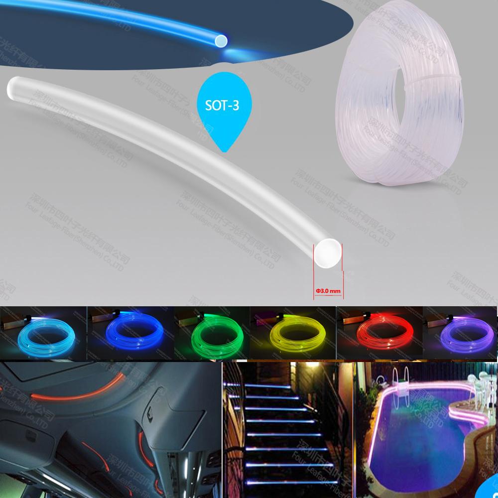 Aliexpress.com : Buy 6mm plastic side emitting light fiber optic side glow cable optical fiber ...
