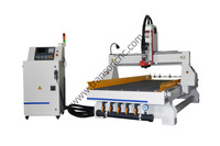 Free sea shipping Italy 9KW HSD air cooling spindle cnc router with YASKAWA servo motor SYNTEC control system
