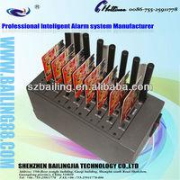 GSM/GPRS Dual band 8 port send bulk sms 8 port Cinterion MC52I modem pool