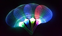 Wholesale Color Changing Handheld Portable Mini Fan Fans Light Up Night Travel Cool Fan Free by DHL 50pcs/lot