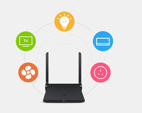 Wholesale 6pcs/lots Original Xiaomi Router Mini Dual Band Xiaomi Wireless Router Mini 2.4GHz 5GHz Max 1167Mbps Wifi 802.11 b/g/n