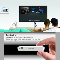 Ipush Multi-Media Wireless WIFI HDMI Display Receiver Transmitter Dongle AirPlay For iPhone 5 5G Free Shipping
