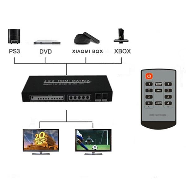 Hdmi Matrix 4X2 Support 1.4V 3D HD 1080p ARC HIFI Hdmi Switch Splitter Spdif For Tv Camera Phone Projector PC Hdmi Converter(China (Mainland))