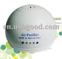anion generator , negative ion generator , air purifying