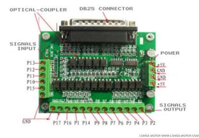 bordo de fuga do motor de passo DB25 CNC Router / kit(China (Mainland))