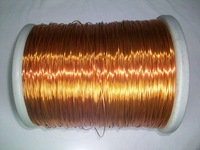 Yuadon Brand copper wire