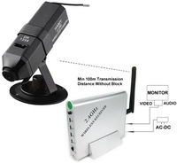 FREESHIPPING+Guaranteed 100% +2.4GHz Wireless Receiver with CMOS Camera