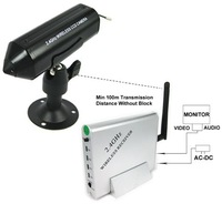 FREESHIPPING+2.4GHz Wireless Receiver with CCD Camera