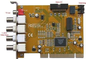 AK-6805,4 ch Video Capture Card,25/30fps,H.264 Compression,Alarm I/O Port, Watchdog & TV out