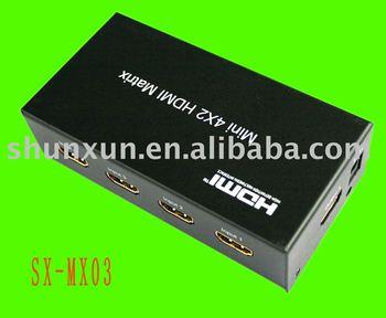 4X2 HDMI Matrix Switcher(Support 3D)