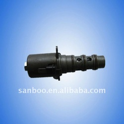 Proportional relief valve(China (Mainland))
