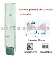 Super sensitivity RF Mono system  XLD-T05, please ask for accurate freight