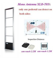 Super sensitivity RF Mono antenna system  XLD-T05A ,pleaese ask for accurate freight