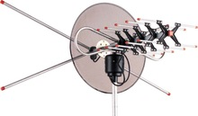 popular outdoor hd antenna
