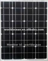 CEC MCS TUV certificated high quality flexible solar panel