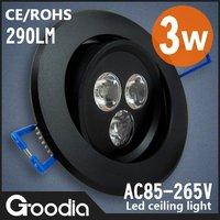 Дистанционные выключатели goodia goodia-r81502