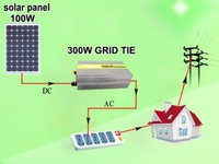 100w solar panel + 300w grid tie power inverter 14v-28v 110v