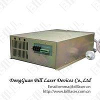 Hot 100w power supply