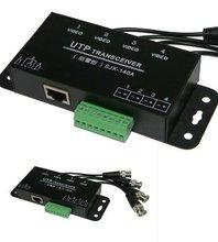 popular transmitter cctv