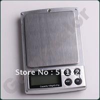 Температура Instruments новинка cw0284