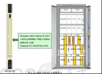 NSN NOKIA Siemens FlexiBTS Flexi Multiradio BTS GSM/EDGE WCDMA/HSPA WiMAX CAPEX DTRX EAC ECxA ERDA ERGA ERxA ESEA