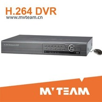 8 Channel Economical H.264 DVR To UK