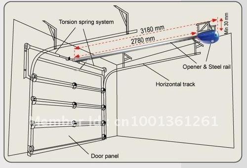 Garage Door Motor Parts Garage Door Parts