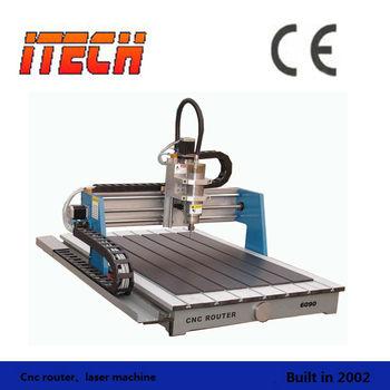 machines used in furniture manufacture